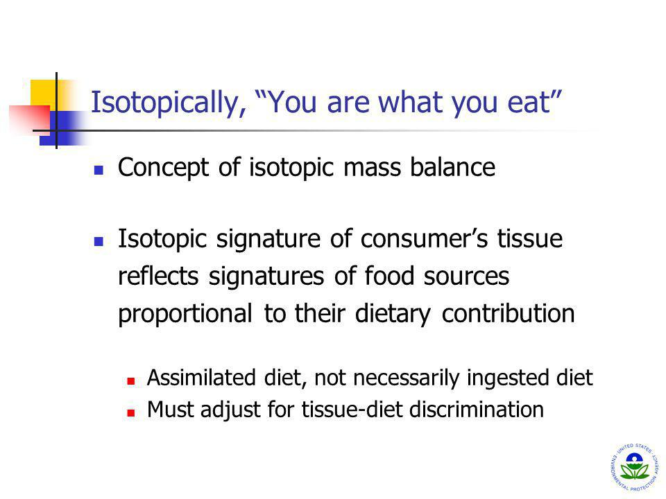 Isotopically, You are what you eat Concept of isotopic mass balance Isotopic signature of consumers tissue reflects signatures of food sources proport