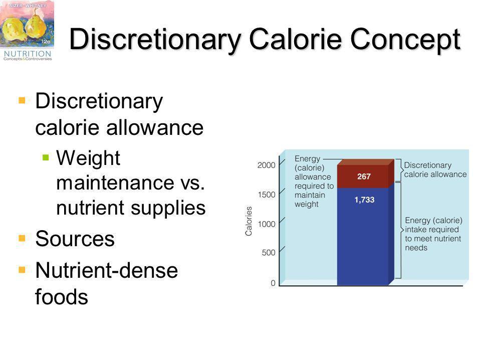 Discretionary Calorie Concept Discretionary calorie allowance Weight maintenance vs. nutrient supplies Sources Nutrient-dense foods