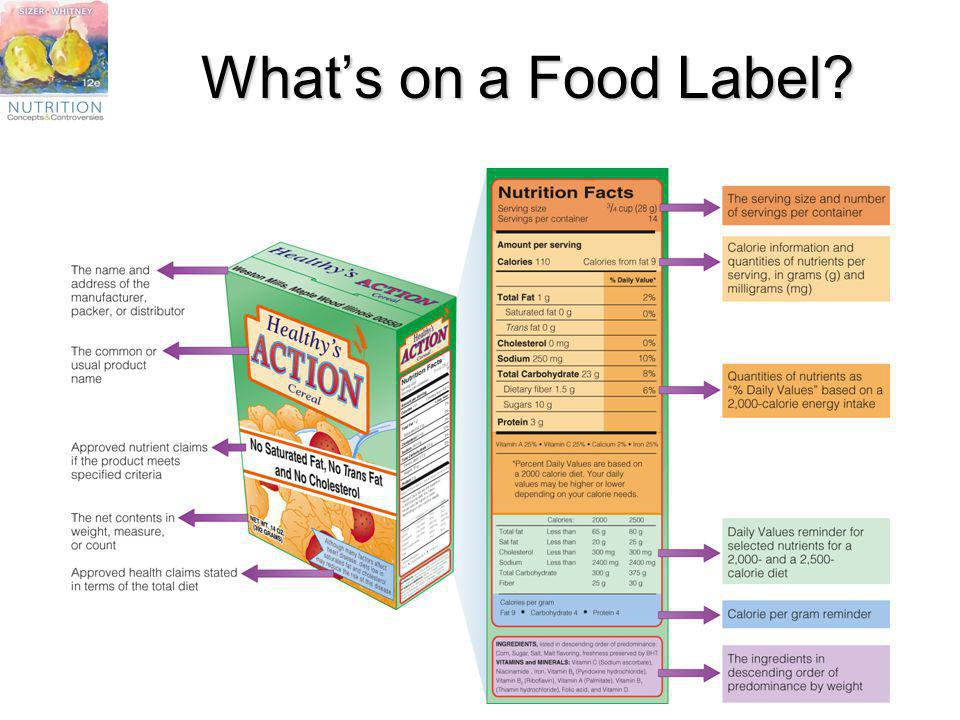 Whats on a Food Label?