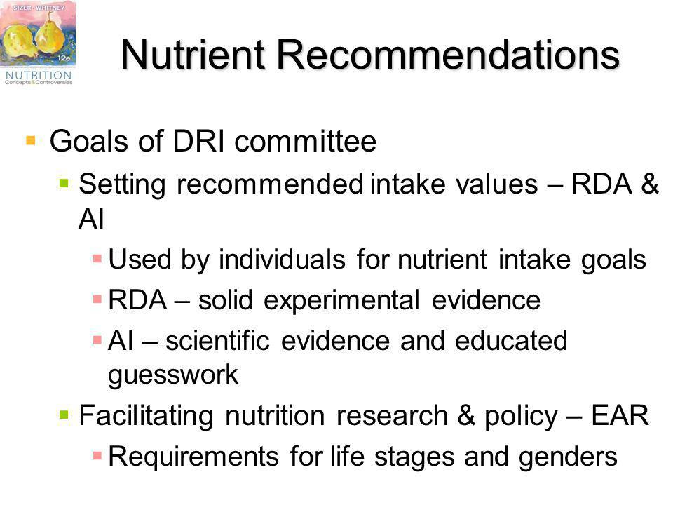 Nutrient Recommendations Goals of DRI committee Setting recommended intake values – RDA & AI Used by individuals for nutrient intake goals RDA – solid
