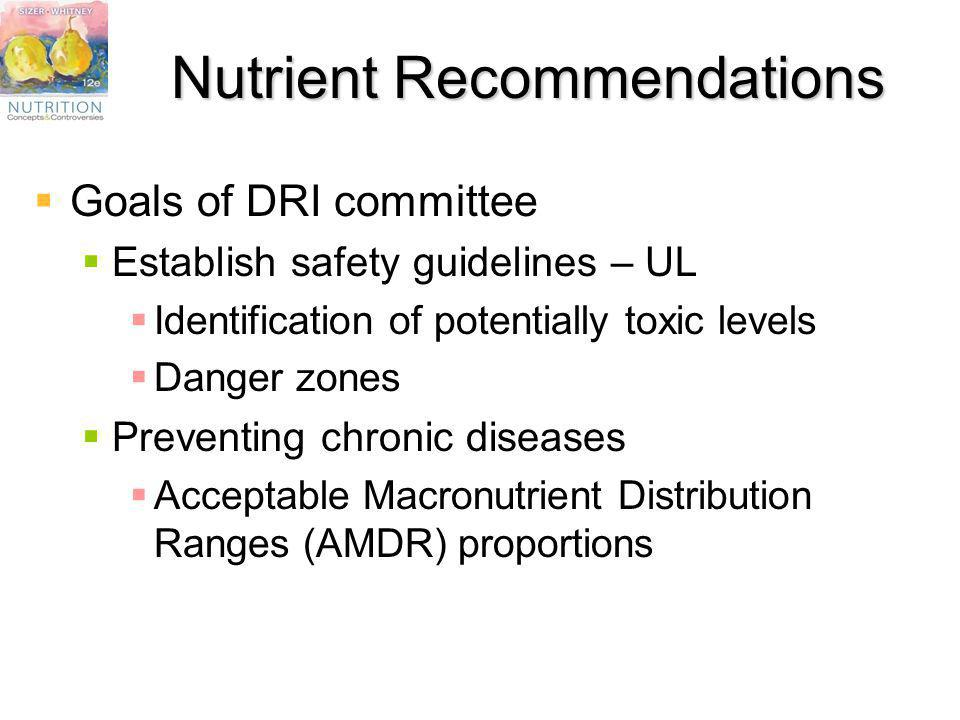 Nutrient Recommendations Goals of DRI committee Establish safety guidelines – UL Identification of potentially toxic levels Danger zones Preventing ch