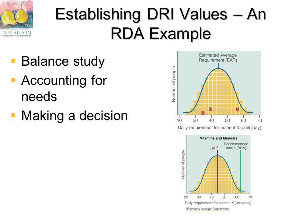 Establishing DRI Values – An RDA Example Balance study Accounting for needs Making a decision
