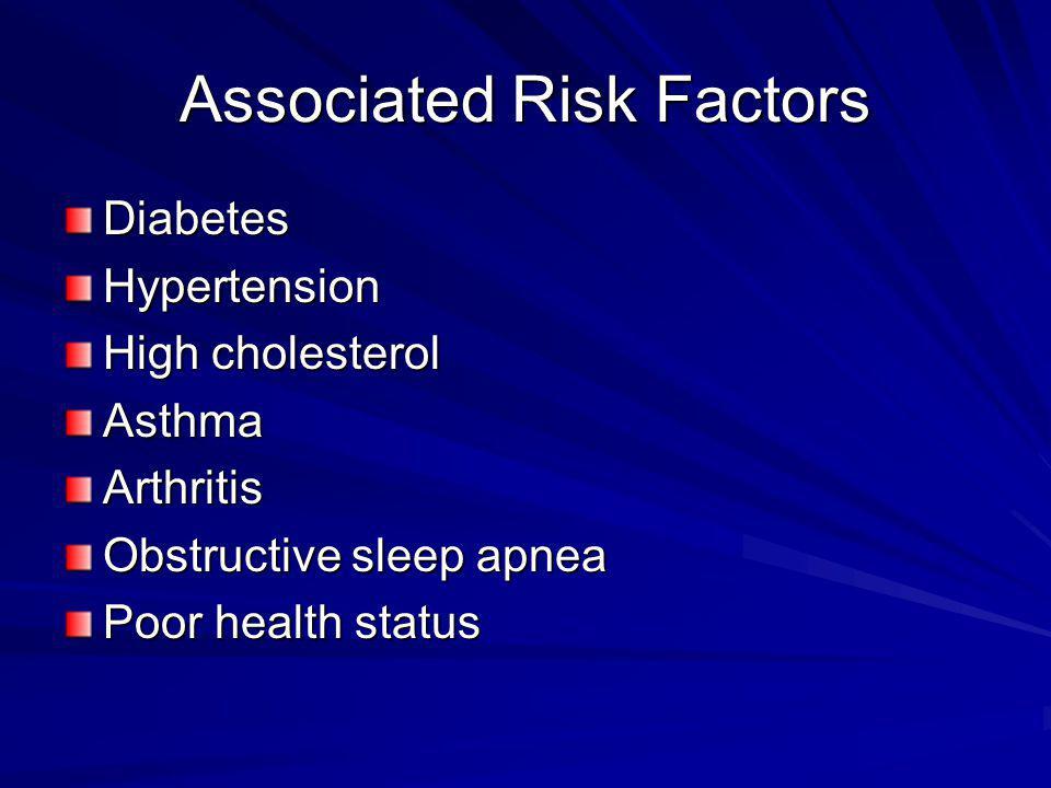 Associated Risk Factors DiabetesHypertension High cholesterol AsthmaArthritis Obstructive sleep apnea Poor health status