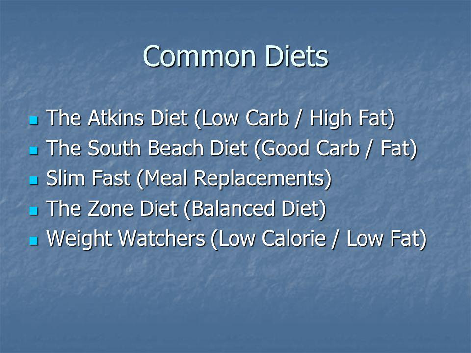 Common Diets The Atkins Diet (Low Carb / High Fat) The Atkins Diet (Low Carb / High Fat) The South Beach Diet (Good Carb / Fat) The South Beach Diet (Good Carb / Fat) Slim Fast (Meal Replacements) Slim Fast (Meal Replacements) The Zone Diet (Balanced Diet) The Zone Diet (Balanced Diet) Weight Watchers (Low Calorie / Low Fat) Weight Watchers (Low Calorie / Low Fat)