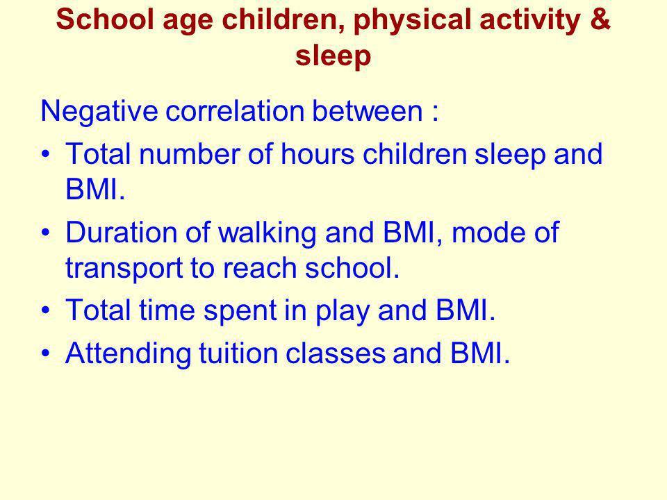 School age children, physical activity & sleep Negative correlation between : Total number of hours children sleep and BMI.