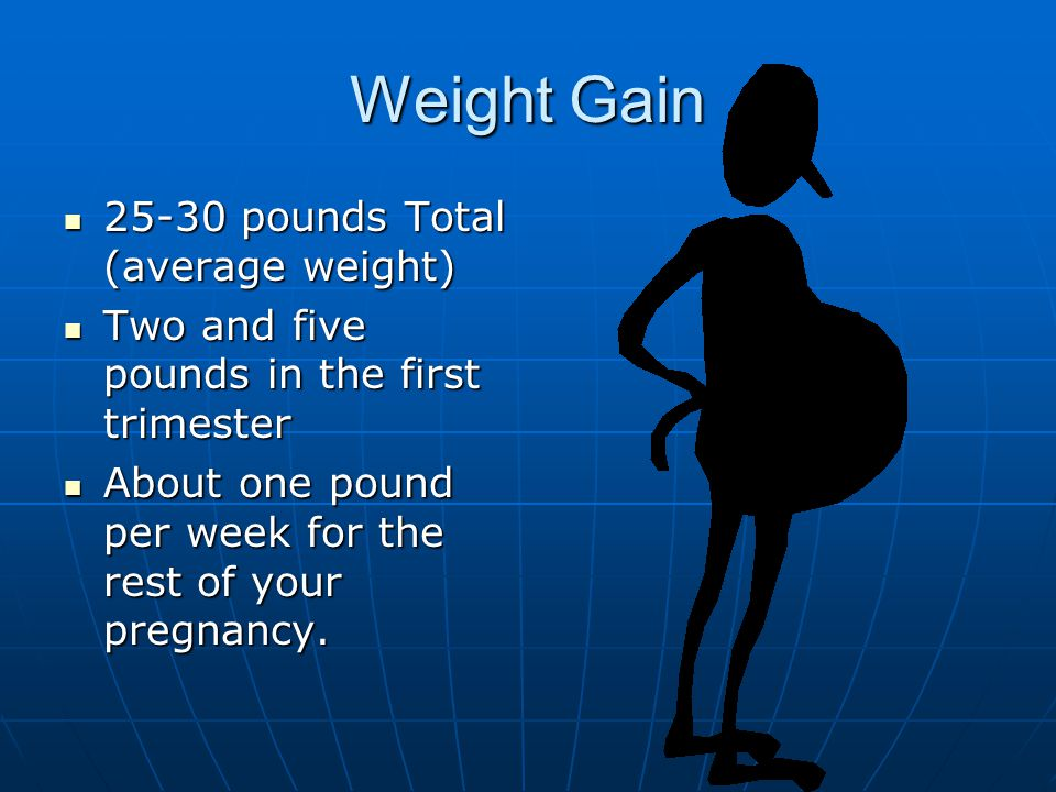 Weight Gain pounds Total (average weight) pounds Total (average weight) Two and five pounds in the first trimester Two and five pounds in the first trimester About one pound per week for the rest of your pregnancy.