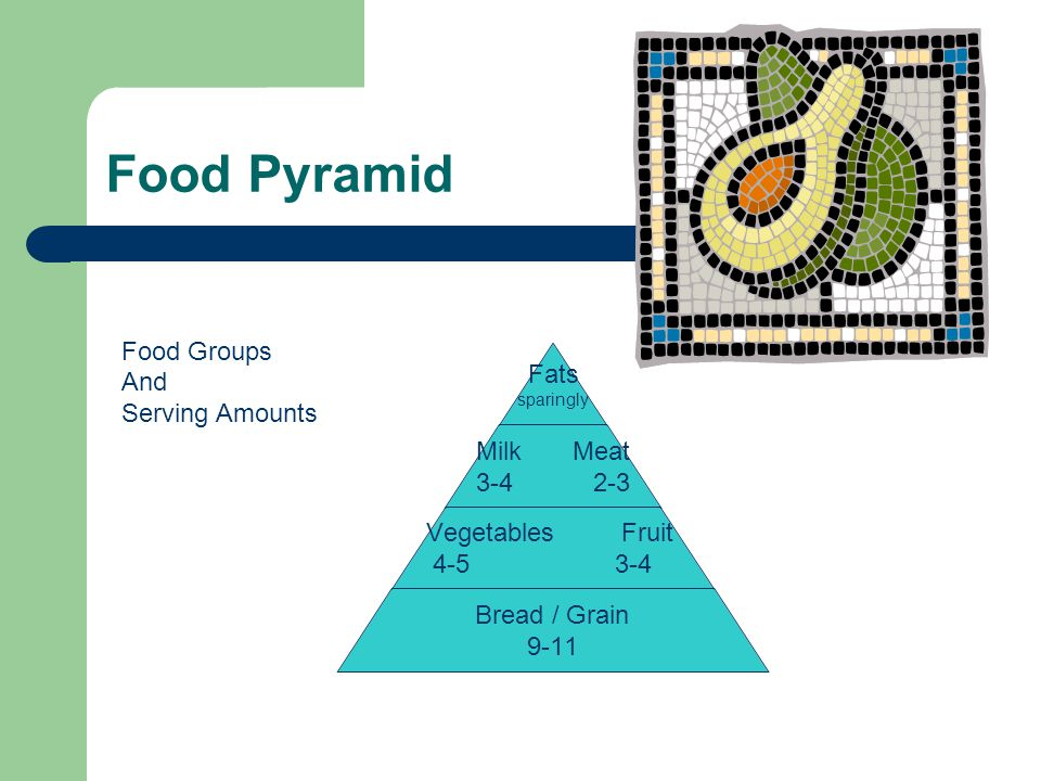 Food Pyramid Fats sparingly Milk Meat Vegetables Fruit Bread / Grain 9-11 Food Groups And Serving Amounts