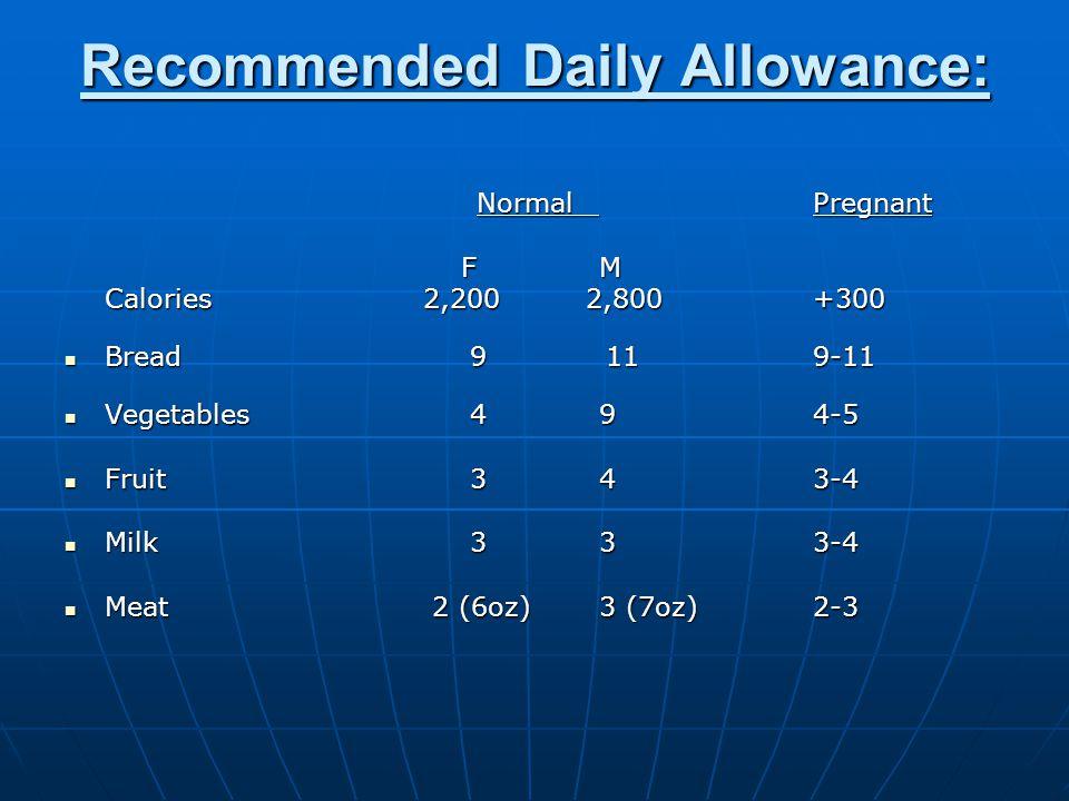 Recommended Daily Allowance: NormalPregnant NormalPregnant FM FM Calories 2,200 2,800+300 Bread 9 119-11 Bread 9 119-11 Vegetables 494-5 Vegetables 494-5 Fruit 343-4 Fruit 343-4 Milk 333-4 Milk 333-4 Meat 2 (6oz)3 (7oz)2-3 Meat 2 (6oz)3 (7oz)2-3