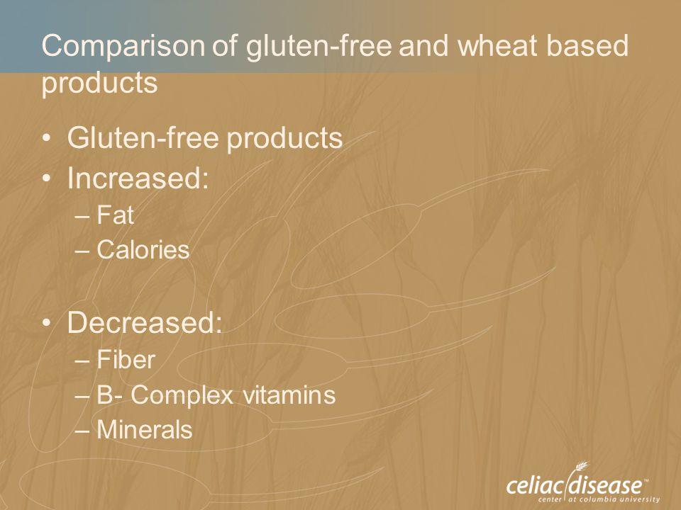 Comparison of gluten-free and wheat based products Gluten-free products Increased: –Fat –Calories Decreased: –Fiber –B- Complex vitamins –Minerals