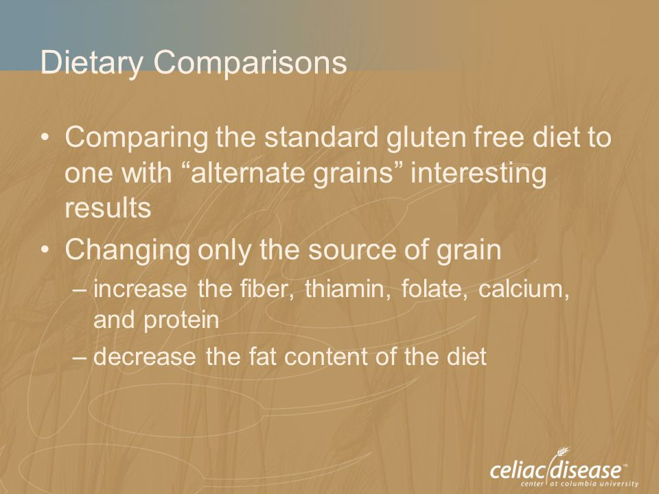 Dietary Comparisons Comparing the standard gluten free diet to one with alternate grains interesting results Changing only the source of grain –increase the fiber, thiamin, folate, calcium, and protein –decrease the fat content of the diet