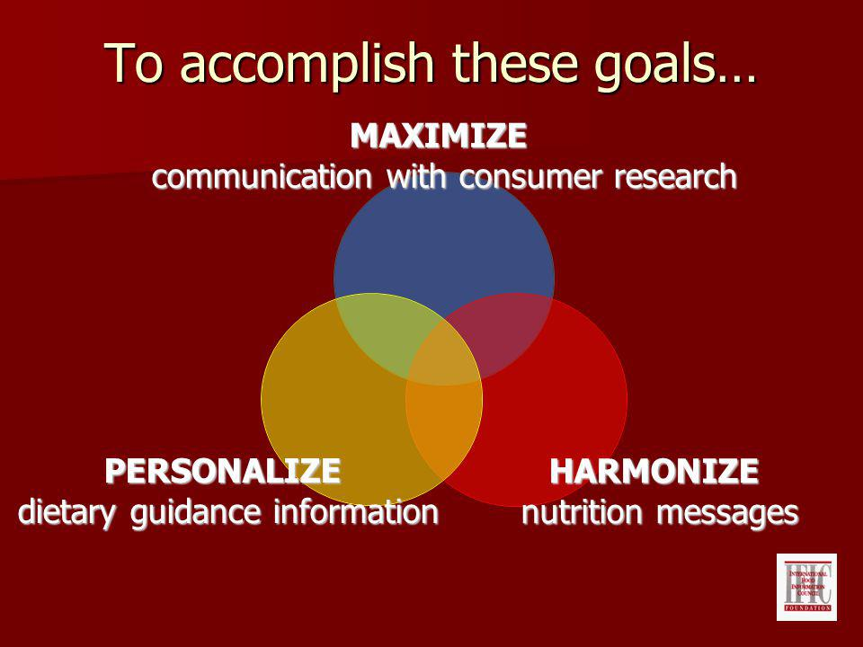 To accomplish these goals… MAXIMIZE communication with consumer research HARMONIZE nutrition messages PERSONALIZE dietary guidance information
