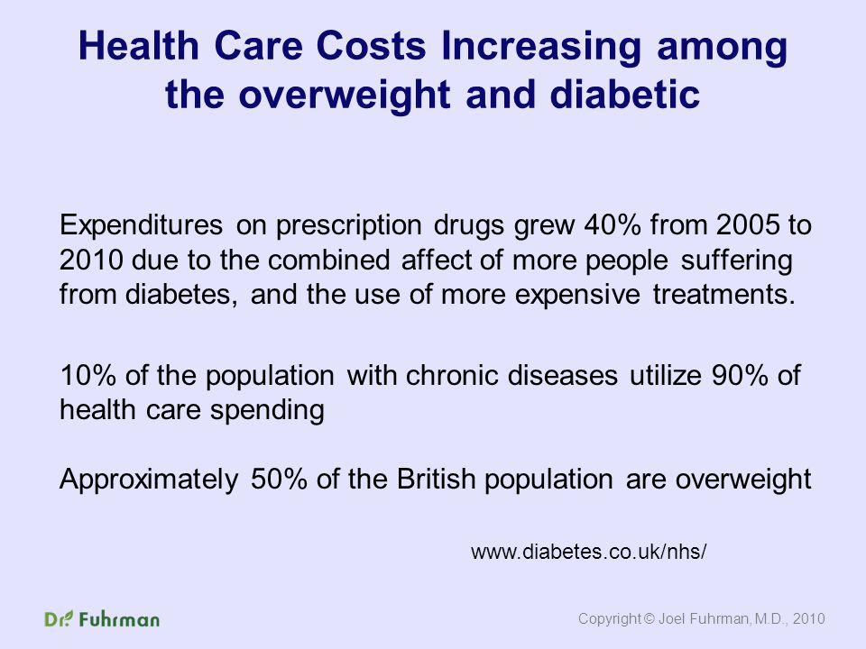Expenditures on prescription drugs grew 40% from 2005 to 2010 due to the combined affect of more people suffering from diabetes, and the use of more expensive treatments.