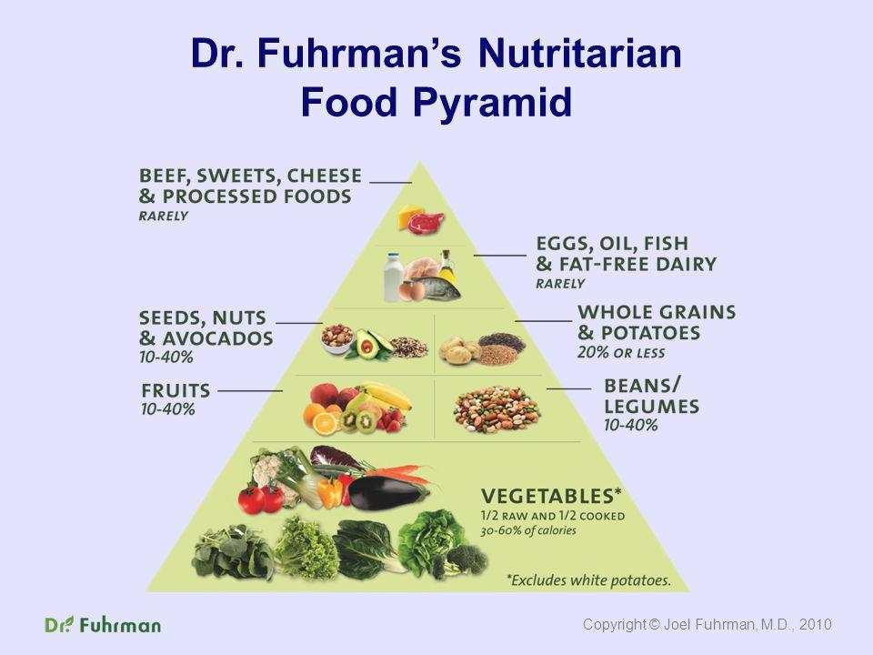Dr. Fuhrmans Nutritarian Food Pyramid Copyright © Joel Fuhrman, M.D., 2010