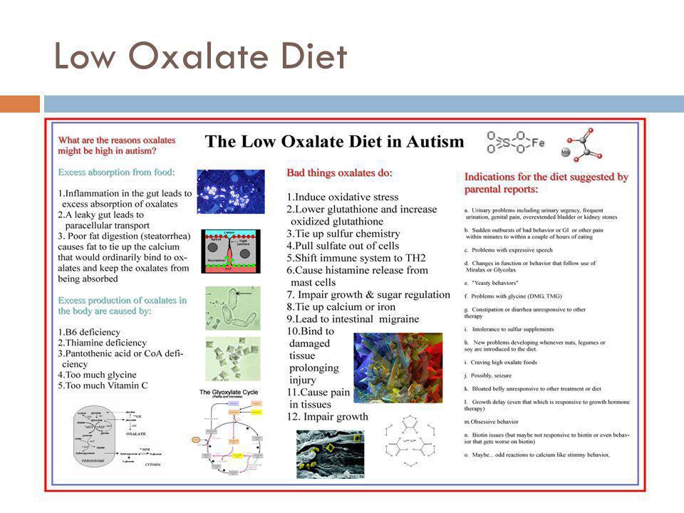 Low Oxalate Diet