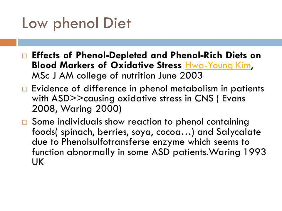 Low phenol Diet Effects of Phenol-Depleted and Phenol-Rich Diets on Blood Markers of Oxidative Stress Hwa-Young Kim, MSc J AM college of nutrition June 2003Hwa-Young Kim Evidence of difference in phenol metabolism in patients with ASD>>causing oxidative stress in CNS ( Evans 2008, Waring 2000) Some individuals show reaction to phenol containing foods( spinach, berries, soya, cocoa…) and Salycalate due to Phenolsulfotransferse enzyme which seems to function abnormally in some ASD patients.Waring 1993 UK