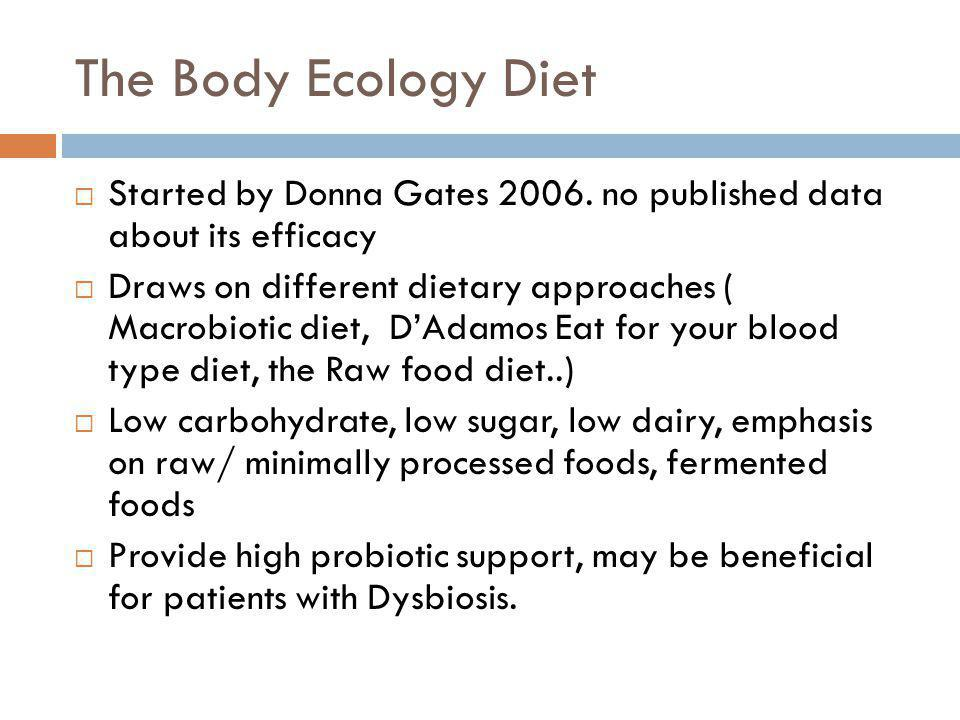 The Body Ecology Diet Started by Donna Gates 2006.