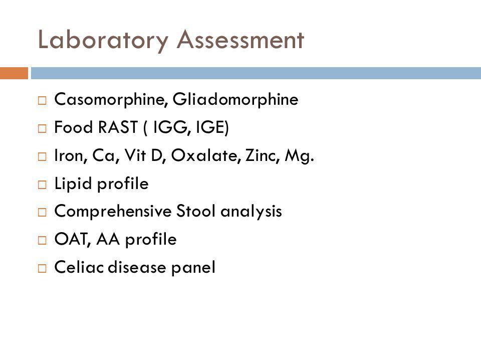 Laboratory Assessment Casomorphine, Gliadomorphine Food RAST ( IGG, IGE) Iron, Ca, Vit D, Oxalate, Zinc, Mg.