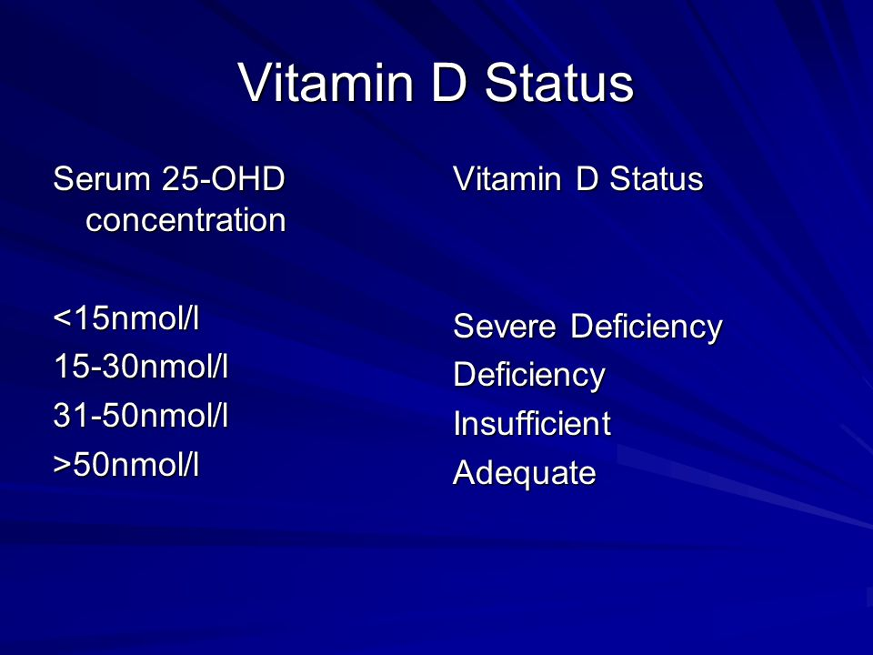 Vitamin D Status Serum 25-OHD concentration <15nmol/l15-30nmol/l31-50nmol/l>50nmol/l Vitamin D Status Severe Deficiency DeficiencyInsufficientAdequate