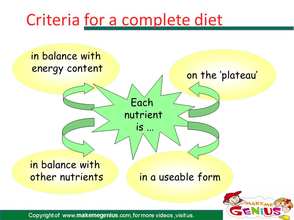 Copyright of www.makemegenius.com, for more videos,visit us. Criteria for a complete diet in balance with other nutrients on the plateau in balance wi