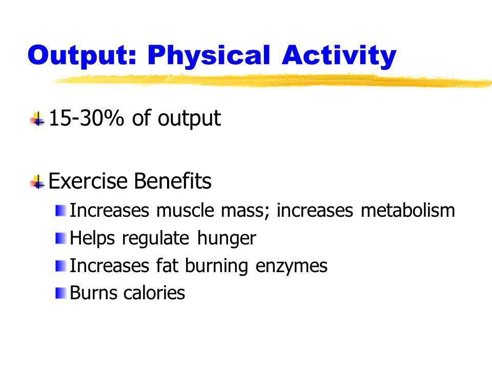 Output: Physical Activity 15-30% of output Exercise Benefits Increases muscle mass; increases metabolism Helps regulate hunger Increases fat burning e