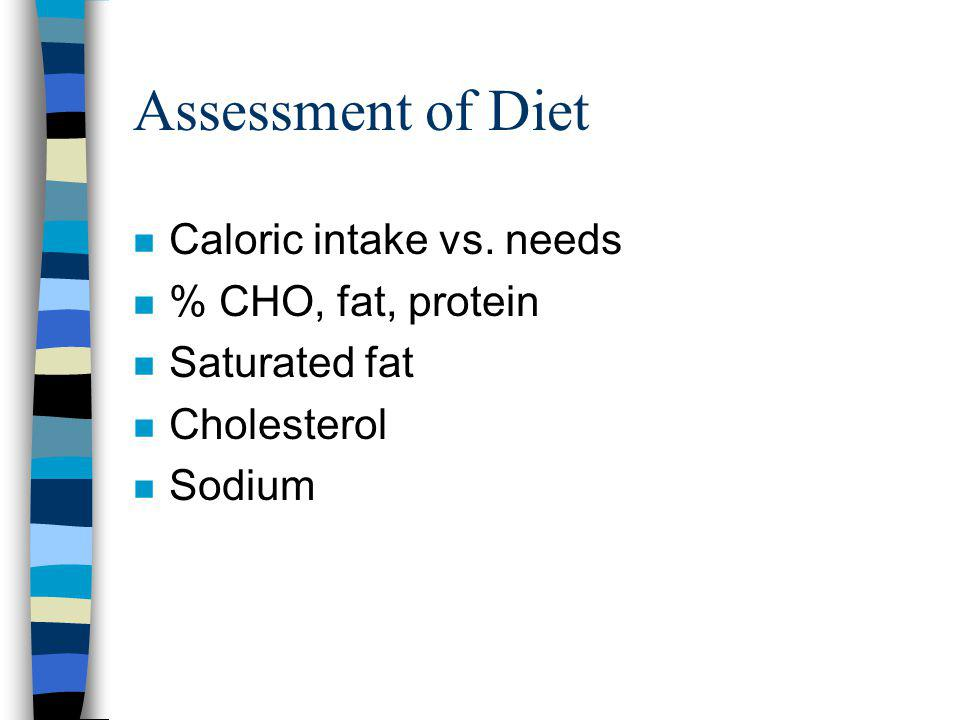 Assessment of Diet n Caloric intake vs.