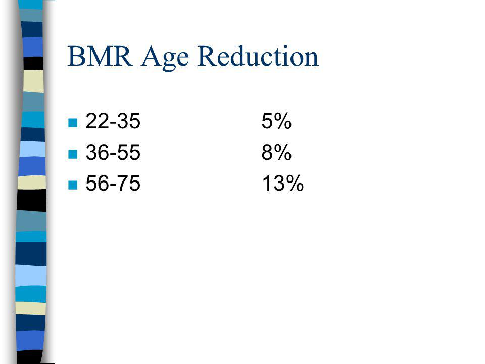 BMR Age Reduction n 22-355% n 36-558% n 56-7513%