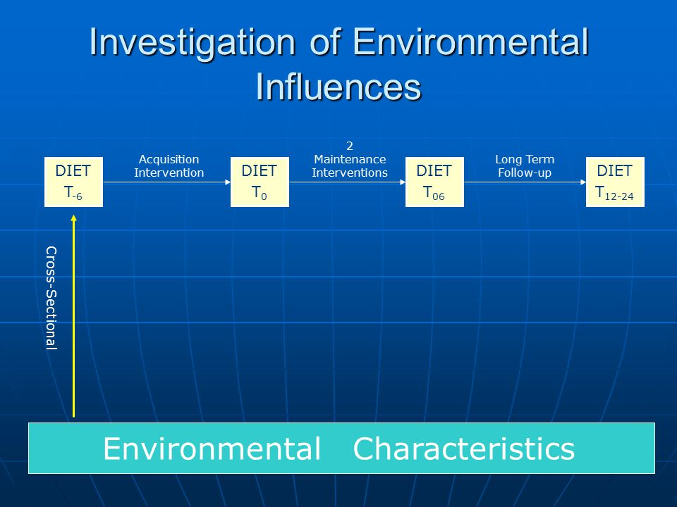 Investigation of Environmental Influences DIET T -6 DIET T 12-24 DIET T 0 DIET T 06 Environmental Characteristics Acquisition Intervention 2 Maintenance Interventions Long Term Follow-up Cross-Sectional