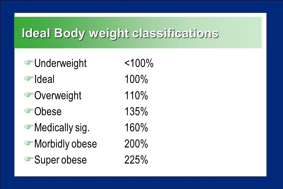 Ideal Body weight classifications FUnderweight<100% FIdeal100% FOverweight110% FObese135% FMedically sig.160% FMorbidly obese200% FSuper obese225%