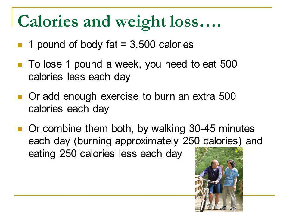 Calories and weight loss….