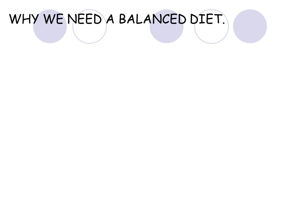 WHY WE NEED A BALANCED DIET.