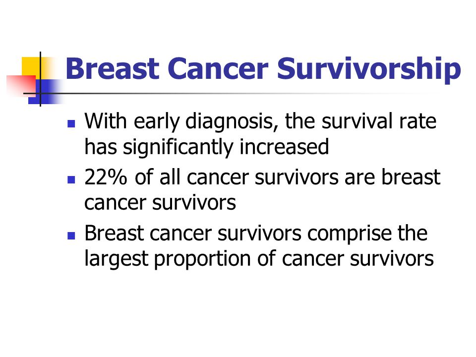 Breast Cancer Survivorship With early diagnosis, the survival rate has significantly increased 22% of all cancer survivors are breast cancer survivors Breast cancer survivors comprise the largest proportion of cancer survivors