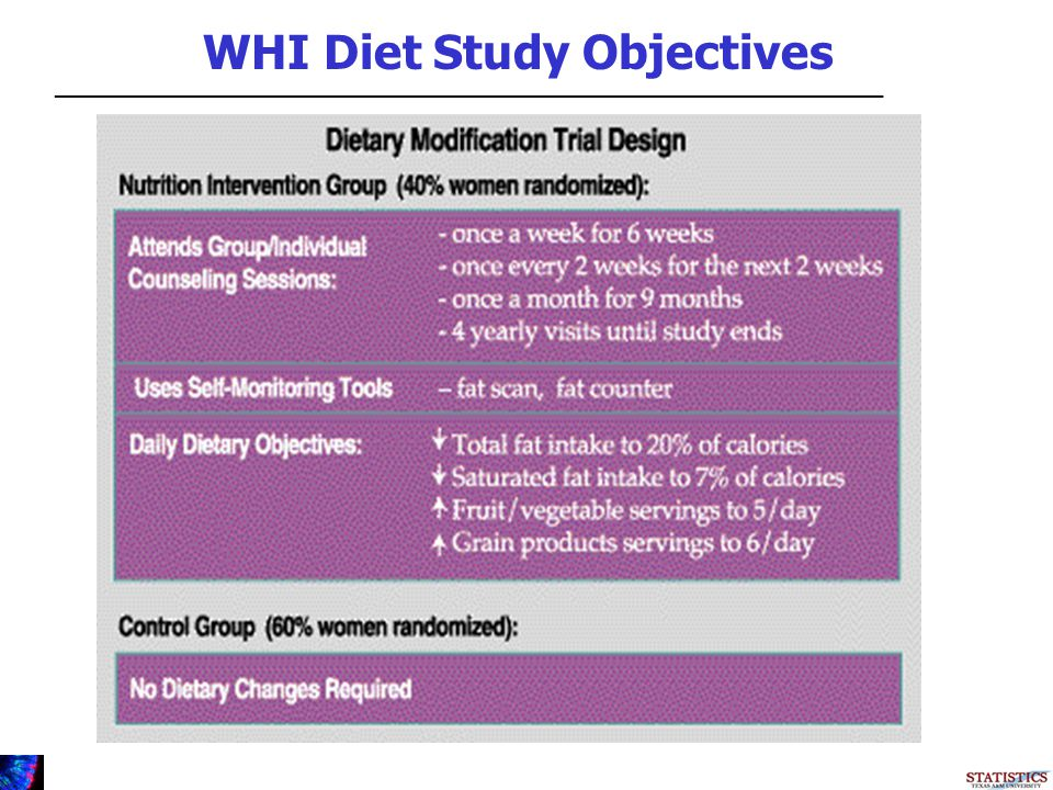 WHI Diet Study Objectives _________________________________________________________