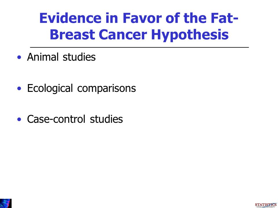 Evidence in Favor of the Fat- Breast Cancer Hypothesis Animal studies Ecological comparisons Case-control studies _________________________________________________________