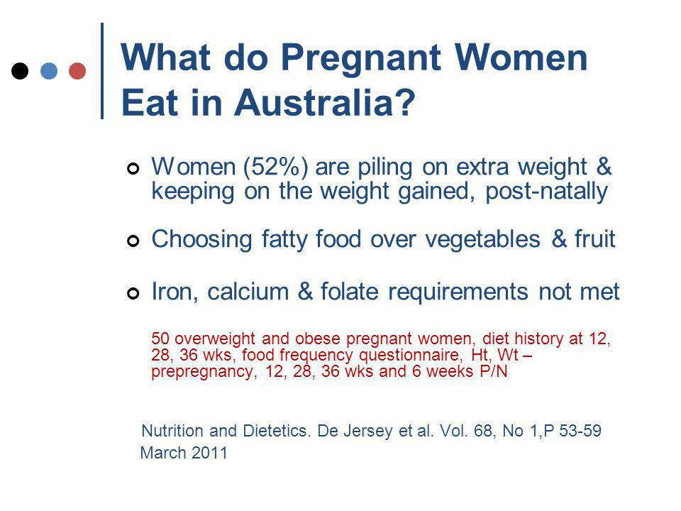 What do Pregnant Women Eat in Australia.