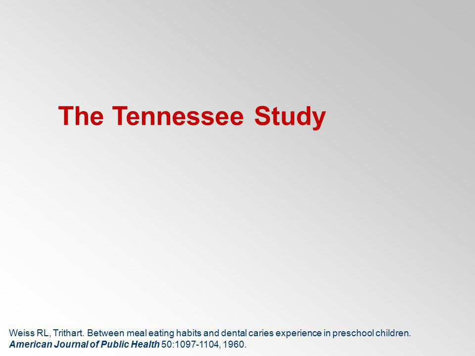 The Tennessee Study Weiss RL, Trithart. Between meal eating habits and dental caries experience in preschool children. American Journal of Public Heal