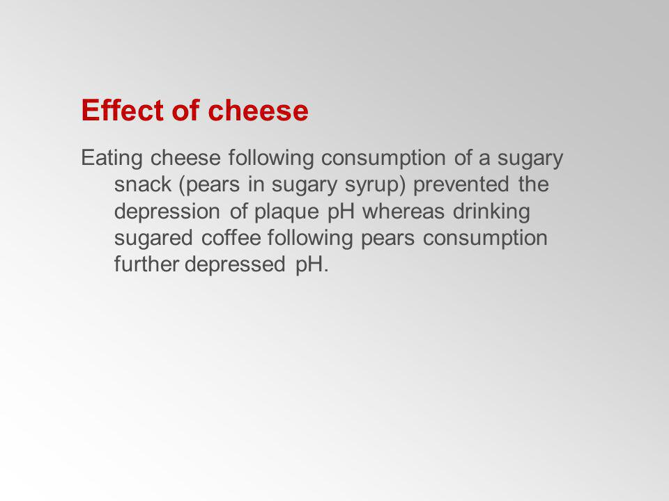Effect of cheese Eating cheese following consumption of a sugary snack (pears in sugary syrup) prevented the depression of plaque pH whereas drinking