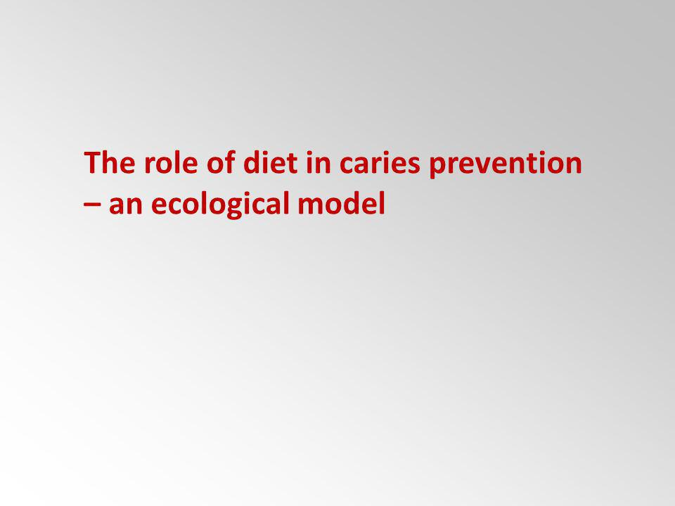 The role of diet in caries prevention – an ecological model