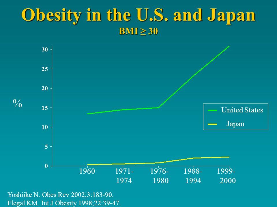 Most studies of high-protein diets: Bravata DM.JAMA 2003;289:1837-50.