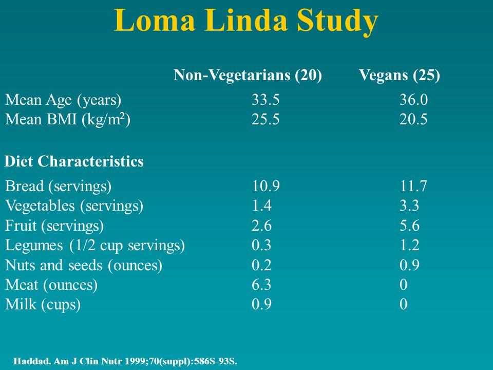 Loma Linda Study Haddad. Am J Clin Nutr 1999;70(suppl):586S-93S.