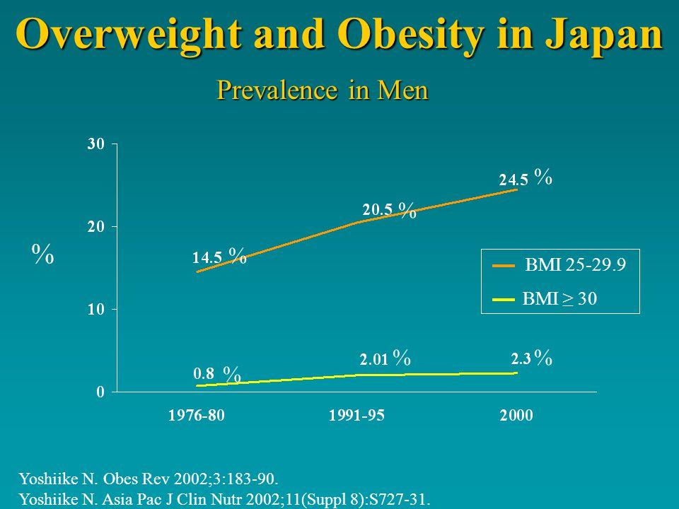 Most studies of high-protein diets do not track: Bravata DM.