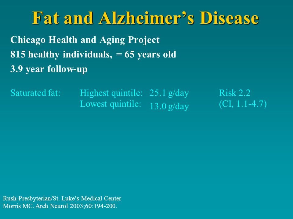 Fat and Alzheimers Disease Chicago Health and Aging Project 815 healthy individuals, = 65 years old 3.9 year follow-up Saturated fat:Highest quintile: Lowest quintile: 25.1 g/day 13.0 g/day Risk 2.2 (CI, 1.1-4.7) Rush-Presbyterian/St.
