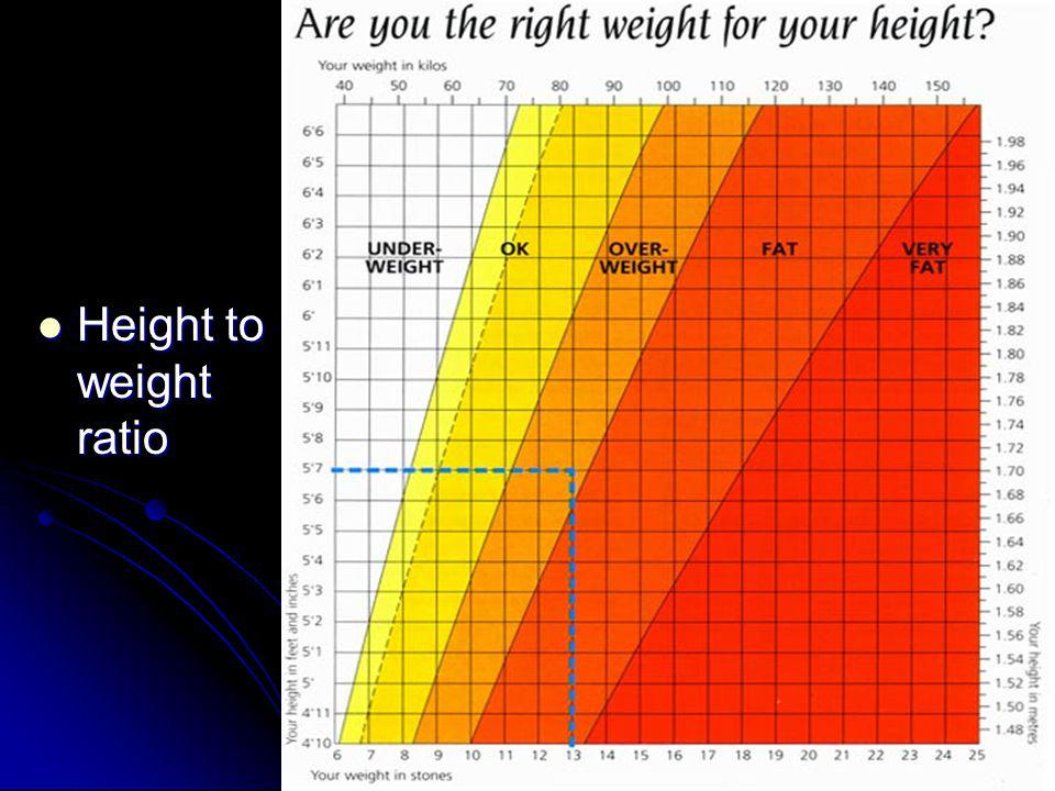 Height to weight ratio Height to weight ratio