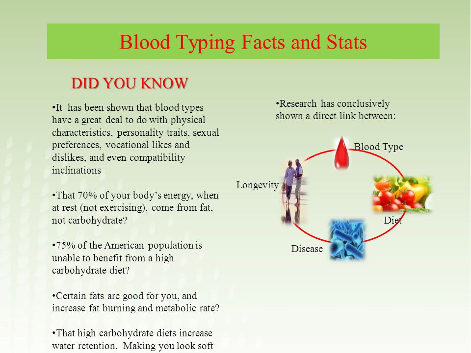 Disease Diet Longevity Blood Type The HYPE Just For Your TYPE It has been shown that blood types have a great deal to do with physical characteristics, personality traits, sexual preferences, vocational likes and dislikes, and even compatibility inclinations That 70% of your bodys energy, when at rest (not exercising), come from fat, not carbohydrate.