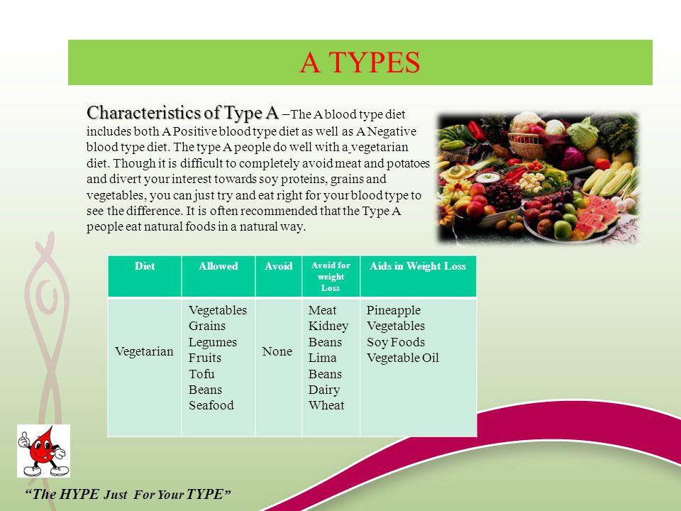 A TYPES Characteristics of Type A Characteristics of Type A – The A blood type diet includes both A Positive blood type diet as well as A Negative blood type diet.