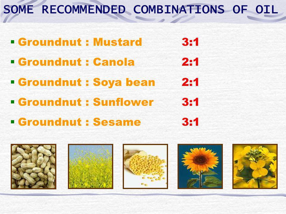 SOME RECOMMENDED COMBINATIONS OF OIL Groundnut : Mustard3:1 Groundnut : Canola2:1 Groundnut : Soya bean2:1 Groundnut : Sunflower3:1 Groundnut : Sesame3:1