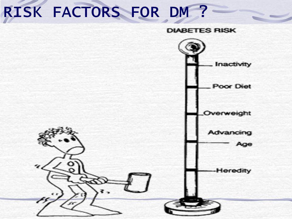 RISK FACTORS FOR DM