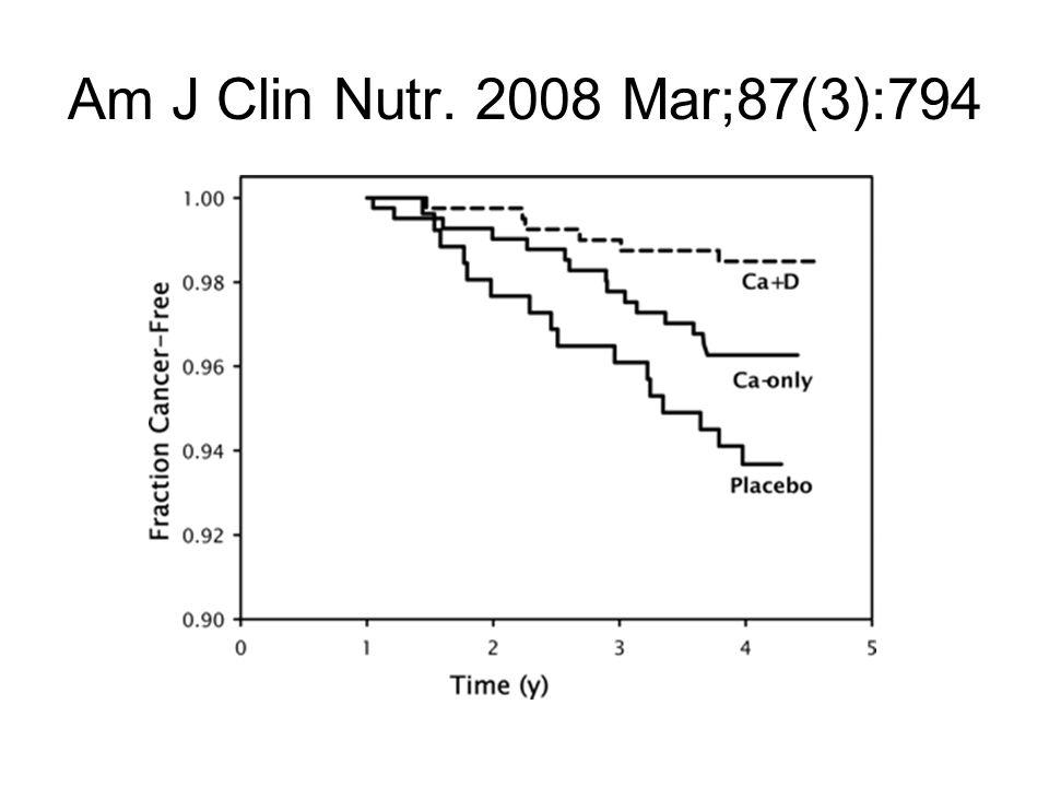 Am J Clin Nutr. 2008 Mar;87(3):794