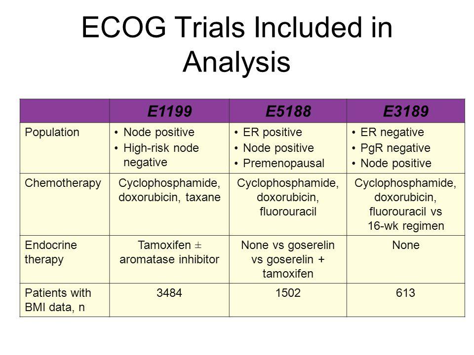 ECOG Trials Included in Analysis E1199E5188E3189 PopulationNode positive High-risk node negative ER positive Node positive Premenopausal ER negative P