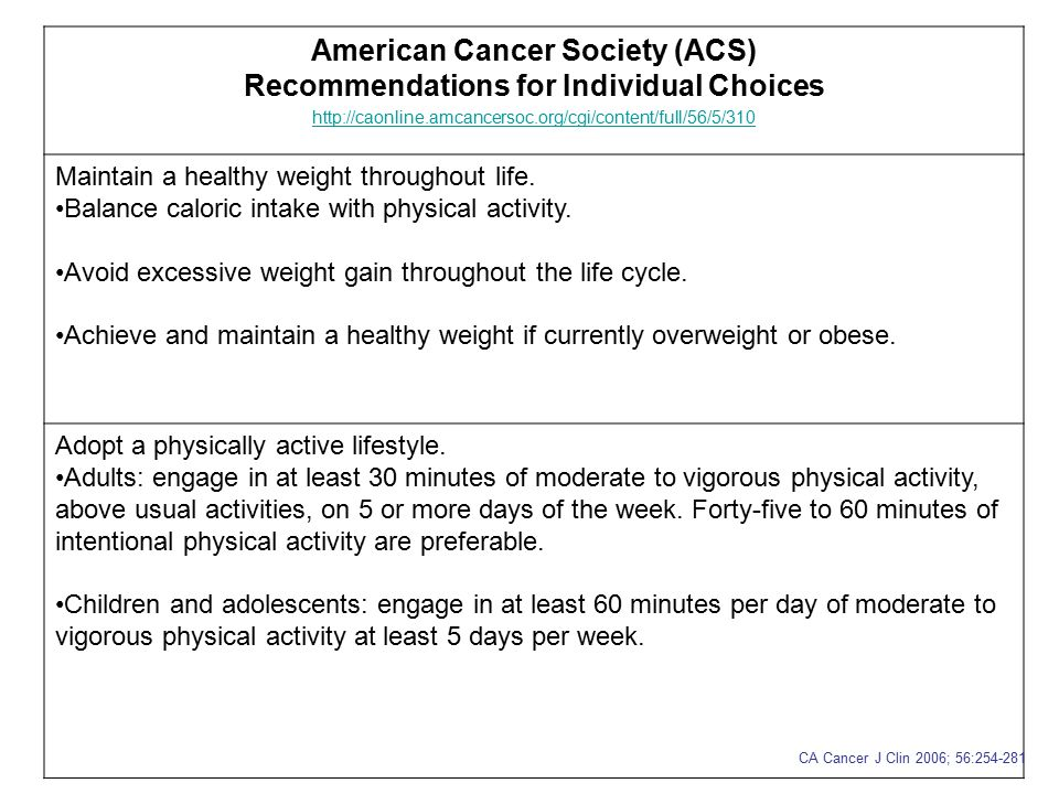 TABLE 1 American Cancer Society (ACS) Guidelines on Nutrition and Physical Activity for Cancer Prevention American Cancer Society (ACS) Recommendation