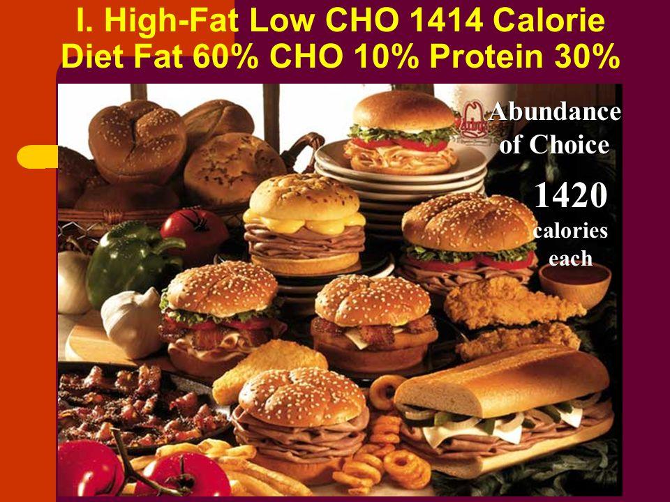 I. High-Fat Low CHO 1414 Calorie Diet Fat 60% CHO 10% Protein 30% 1420 calories each Abundance of Choice